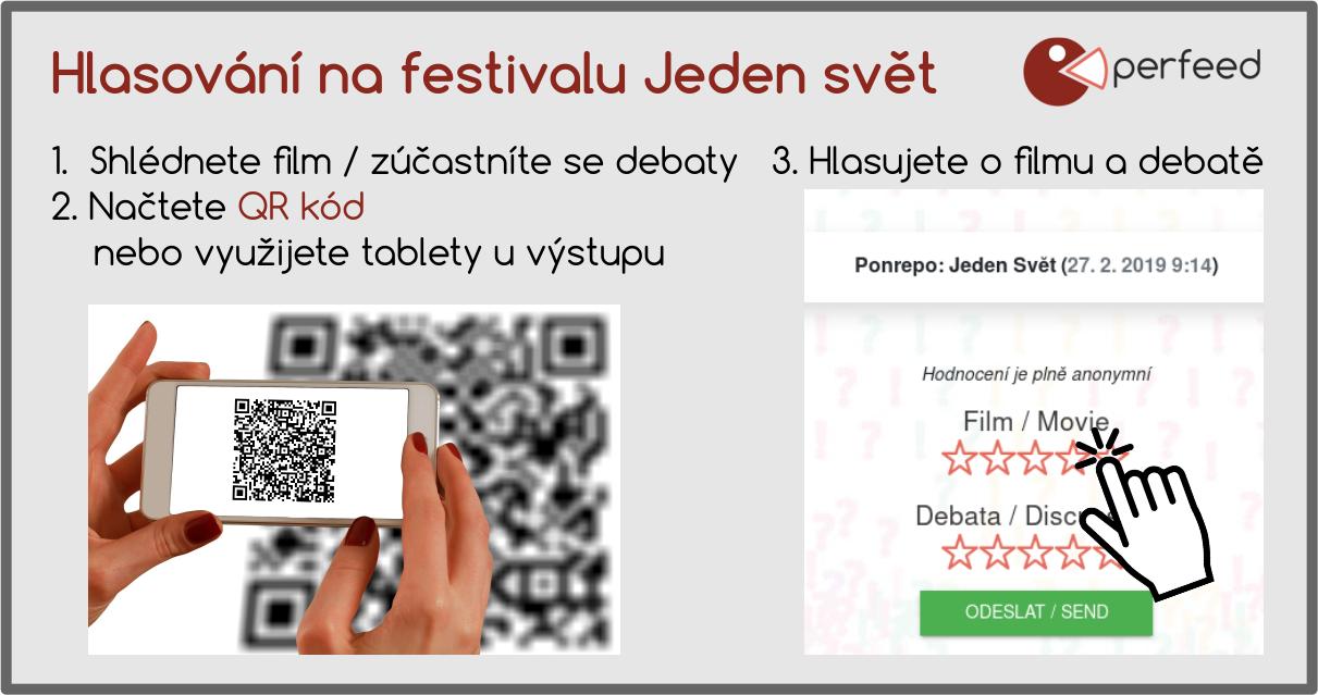 Hlasování na festivalu Jeden svět – infografika