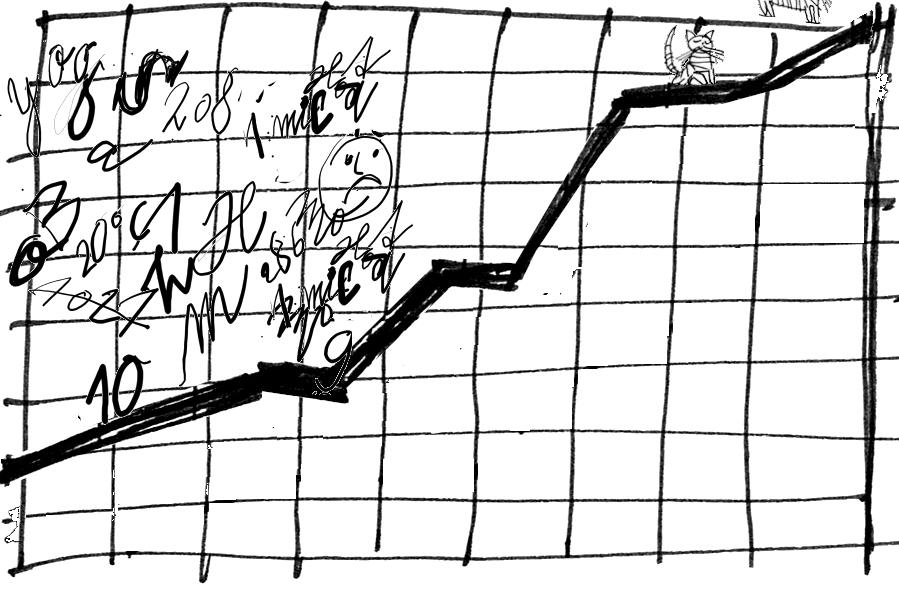 HR analýzy – graf