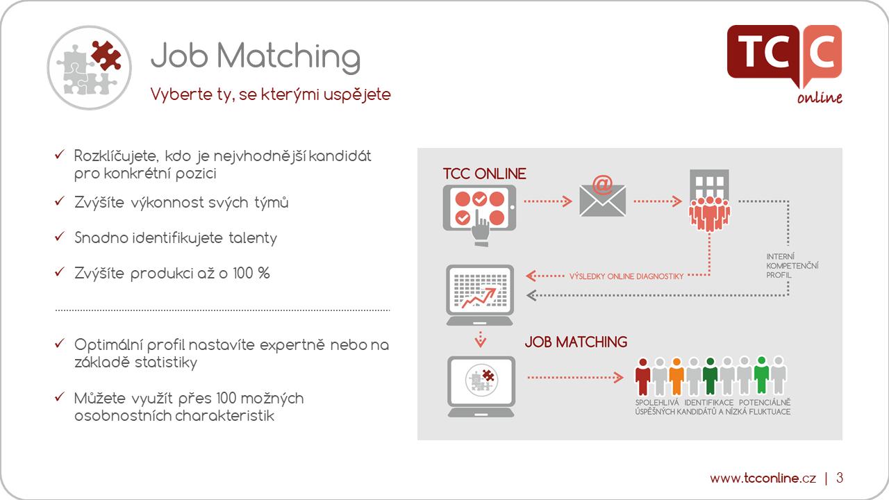 Job Matching - případová studie